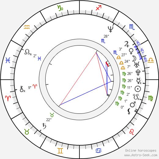Mr. Marcus birth chart, biography, wikipedia 2020, 2021