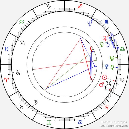 Mr. Marcus birth chart, Mr. Marcus astro natal horoscope, astrology