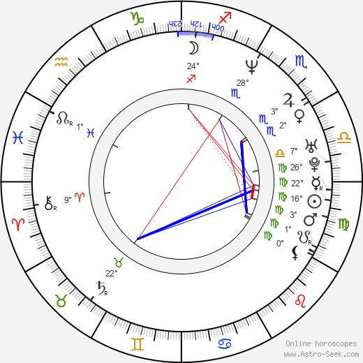 Natalia Streignard birth chart, biography, wikipedia 2019, 2020