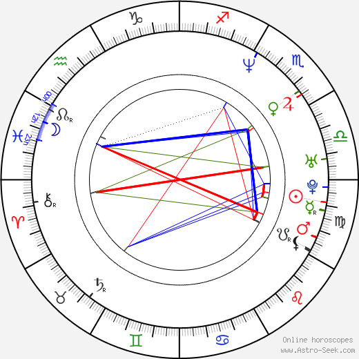 Niall Greig Fulton astro natal birth chart, Niall Greig Fulton horoscope, astrology