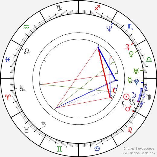 Padma Lakshmi tema natale, oroscopo, Padma Lakshmi oroscopi gratuiti, astrologia
