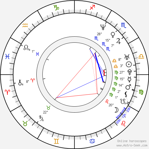 Paul Laus birth chart, biography, wikipedia 2019, 2020