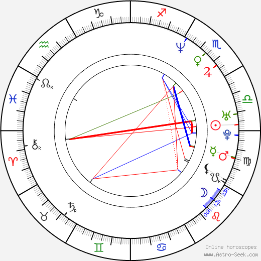 Paul Laus birth chart, Paul Laus astro natal horoscope, astrology