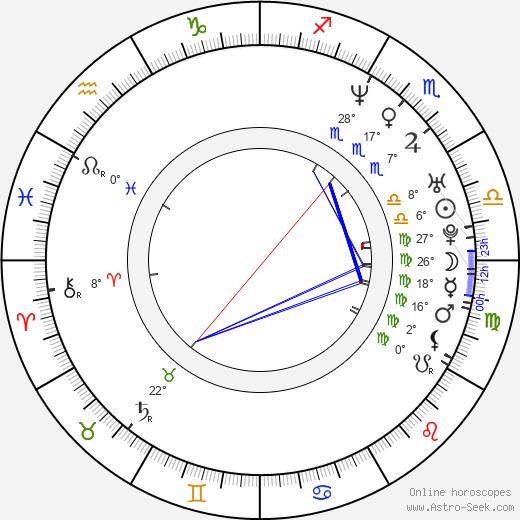 Raven Kaylor birth chart, biography, wikipedia 2020, 2021