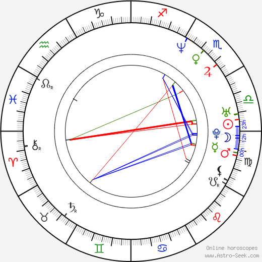 Raven Kaylor birth chart, Raven Kaylor astro natal horoscope, astrology