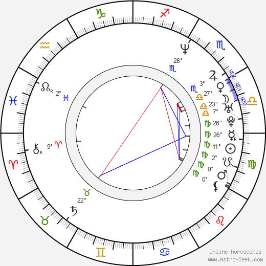 Richard Speight Jr. birth chart, biography, wikipedia 2019, 2020