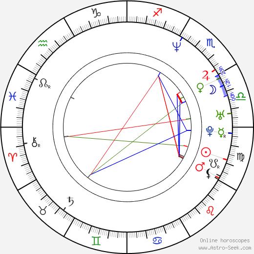 Richard Speight Jr. astro natal birth chart, Richard Speight Jr. horoscope, astrology