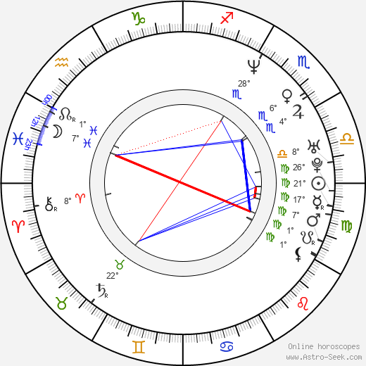 Robert Ben Garant birth chart, biography, wikipedia 2018, 2019