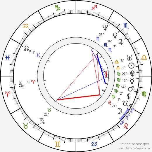 Sheri Moon Zombie birth chart, biography, wikipedia 2019, 2020
