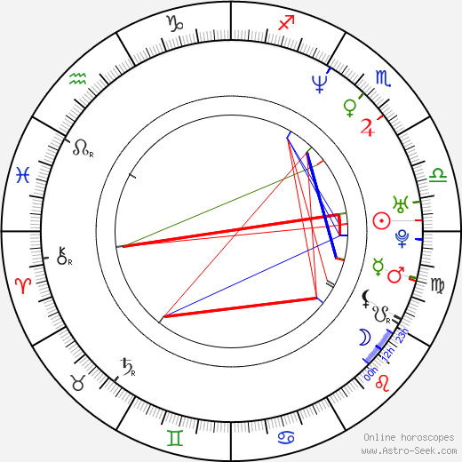 Sheri Moon Zombie astro natal birth chart, Sheri Moon Zombie horoscope, astrology