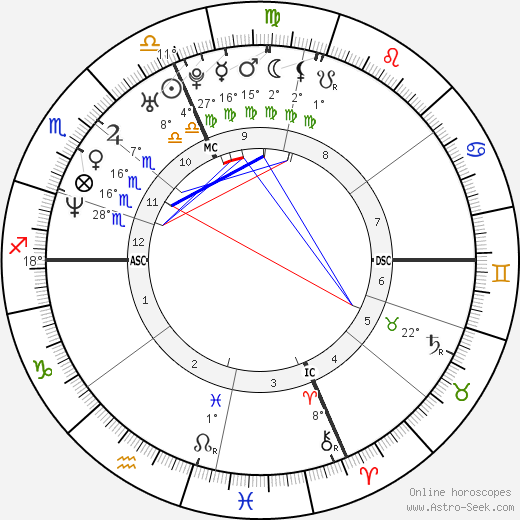 Tamara Taylor birth chart, biography, wikipedia 2019, 2020