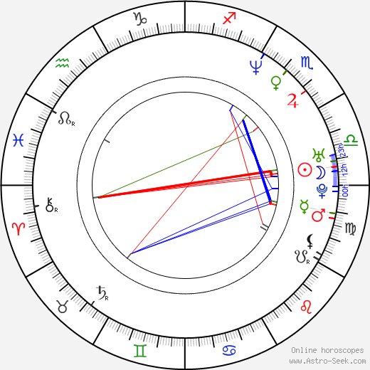Thomas Jouannet astro natal birth chart, Thomas Jouannet horoscope, astrology