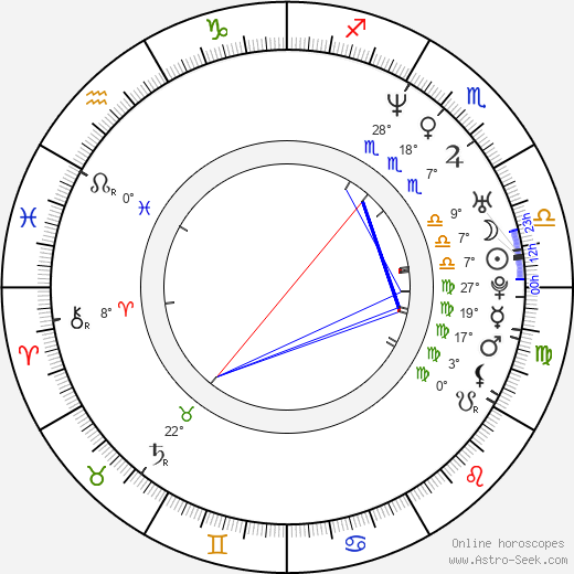 Tony Hale birth chart, biography, wikipedia 2018, 2019