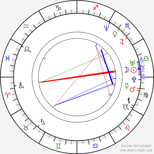 Tony Hale astro natal birth chart, Tony Hale horoscope, astrology