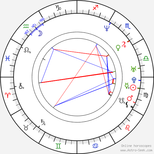 Will Chase astro natal birth chart, Will Chase horoscope, astrology
