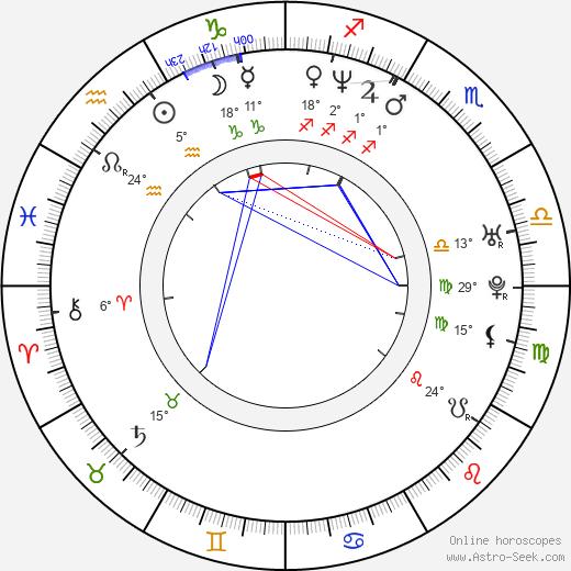 Ana Ortiz birth chart, biography, wikipedia 2019, 2020