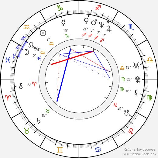 Anthony Hamilton birth chart, biography, wikipedia 2020, 2021