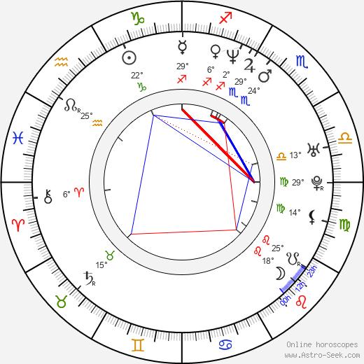 Anthony Patricio birth chart, biography, wikipedia 2020, 2021