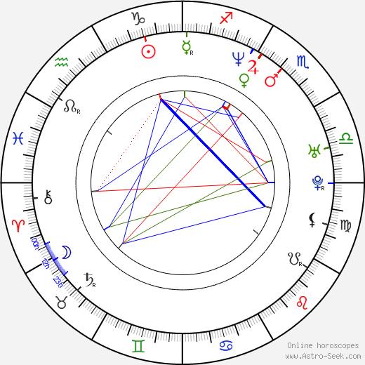 Christina Rosendahl tema natale, oroscopo, Christina Rosendahl oroscopi gratuiti, astrologia