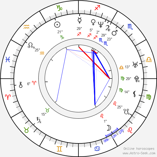Daniel Takáč birth chart, biography, wikipedia 2018, 2019