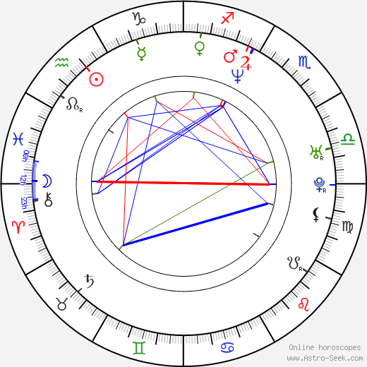 Darren Boyd birth chart, Darren Boyd astro natal horoscope, astrology