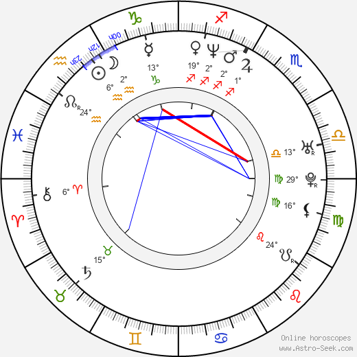 Dorian Gregory birth chart, biography, wikipedia 2019, 2020