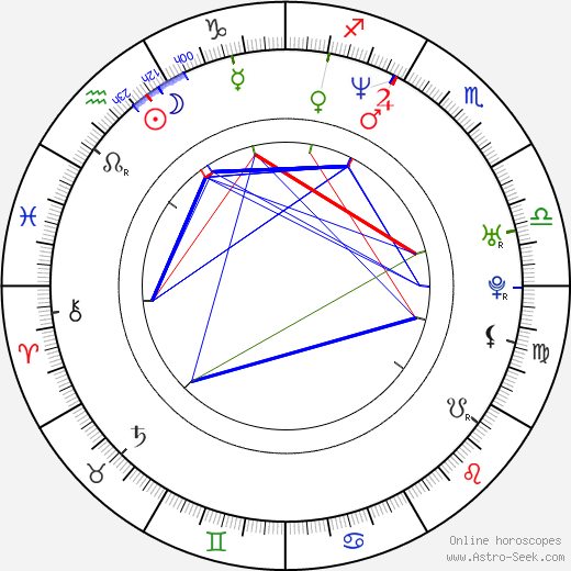 Dorian Gregory birth chart, Dorian Gregory astro natal horoscope, astrology