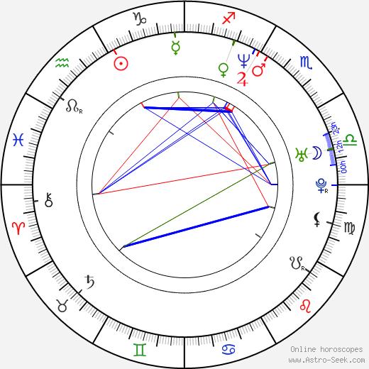 Franck Vestiel birth chart, Franck Vestiel astro natal horoscope, astrology