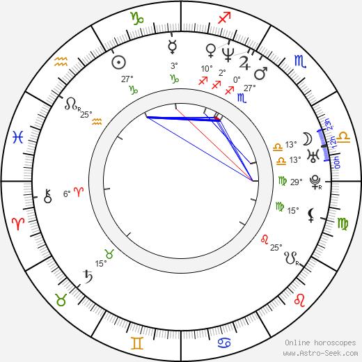 Jeff Monson birth chart, biography, wikipedia 2020, 2021