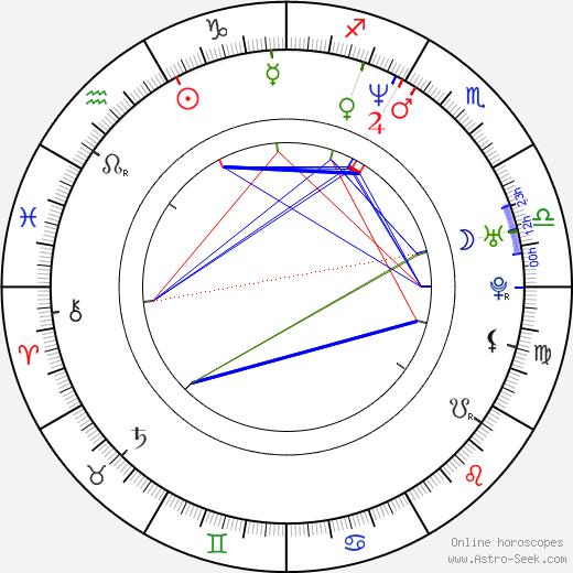 Jeff Monson birth chart, Jeff Monson astro natal horoscope, astrology