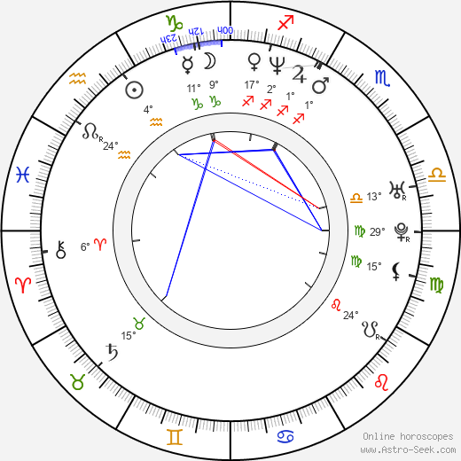Jin-su Kim birth chart, biography, wikipedia 2018, 2019
