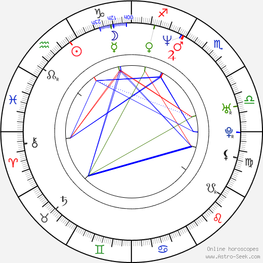 Jin-su Kim astro natal birth chart, Jin-su Kim horoscope, astrology