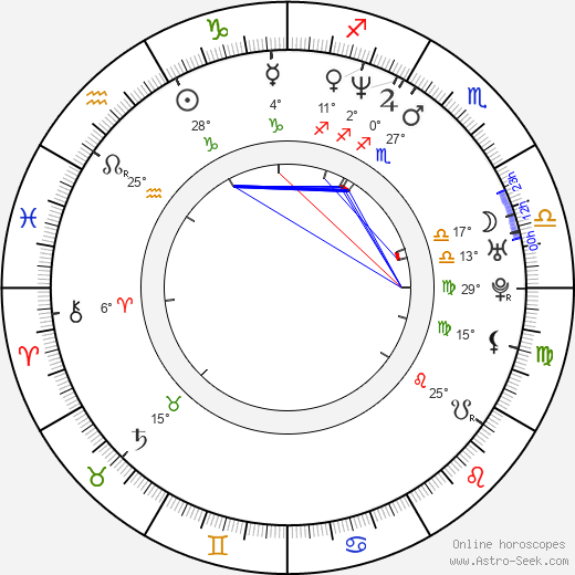 Jonathan Davis birth chart, biography, wikipedia 2020, 2021