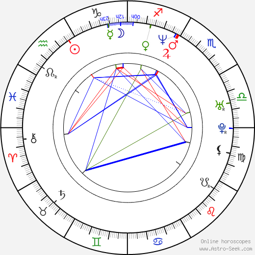 Kenya Moore astro natal birth chart, Kenya Moore horoscope, astrology