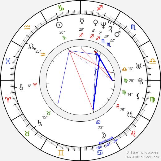 Larry Wade Carrell birth chart, biography, wikipedia 2018, 2019