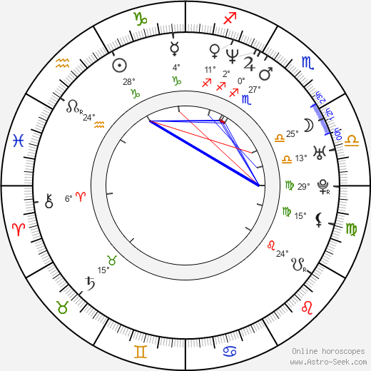 Lucy Scott birth chart, biography, wikipedia 2020, 2021
