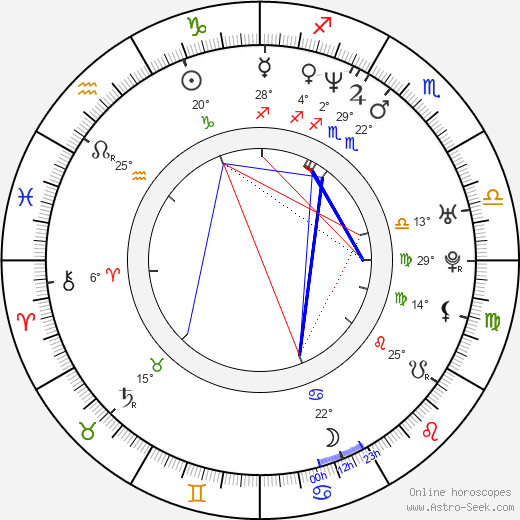 Mary J. Blige birth chart, biography, wikipedia 2018, 2019