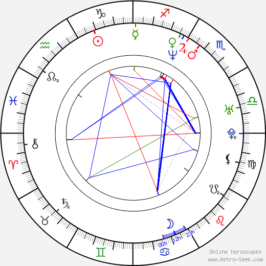 Mary J. Blige astro natal birth chart, Mary J. Blige horoscope, astrology