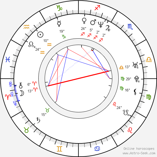 Patrick Kielty birth chart, biography, wikipedia 2019, 2020