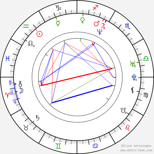 Patrick Kielty birth chart, Patrick Kielty astro natal horoscope, astrology
