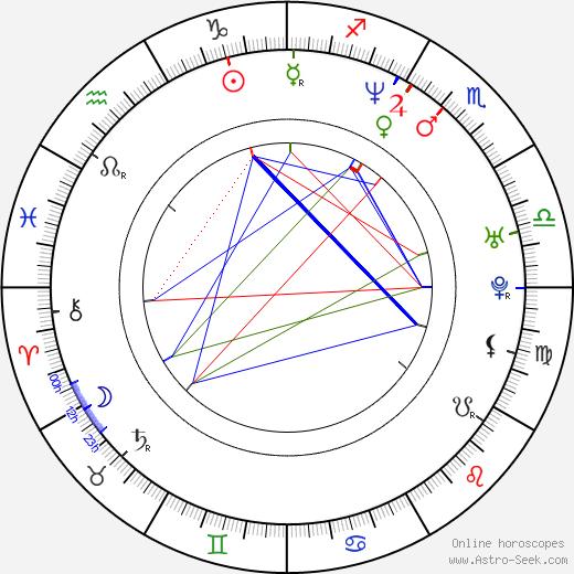 Patrick Murguia день рождения гороскоп, Patrick Murguia Натальная карта онлайн