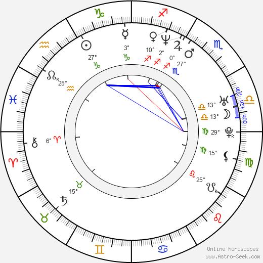 Peggy Jane de Schepper birth chart, biography, wikipedia 2019, 2020