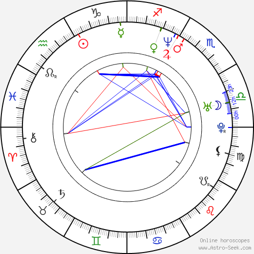 Peggy Jane de Schepper birth chart, Peggy Jane de Schepper astro natal horoscope, astrology