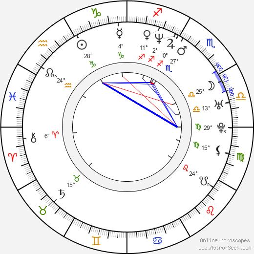 Rachel Luttrell birth chart, biography, wikipedia 2020, 2021