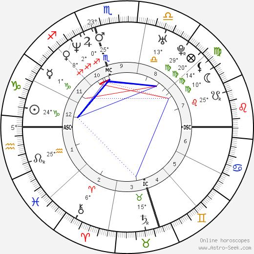 Regina King tema natale, biography, Biografia da Wikipedia 2020, 2021