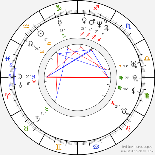 Rejane Arruda birth chart, biography, wikipedia 2020, 2021