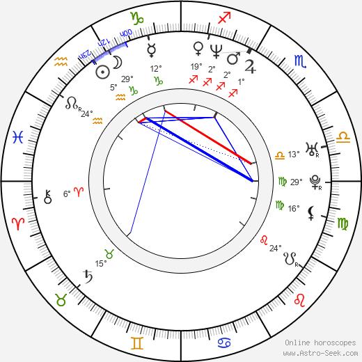 Rick Kavanian birth chart, biography, wikipedia 2019, 2020