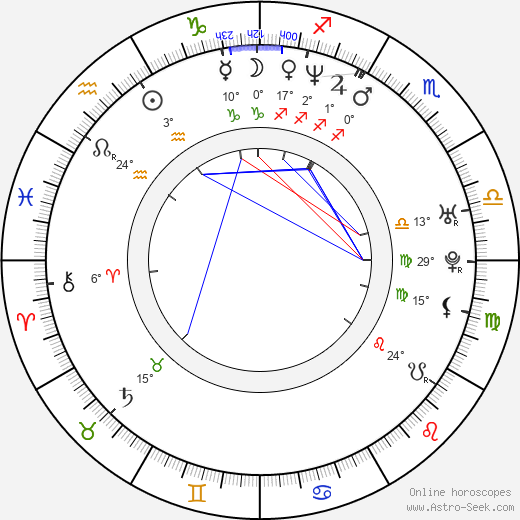 Sergey Ugryumov birth chart, biography, wikipedia 2019, 2020