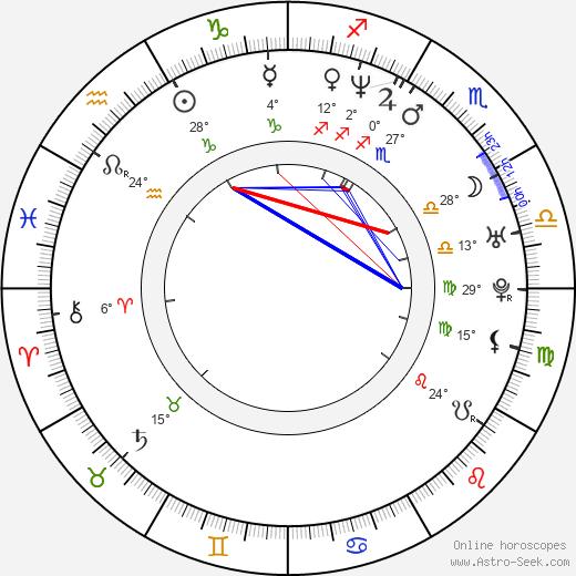 Shawn Wayans birth chart, biography, wikipedia 2019, 2020