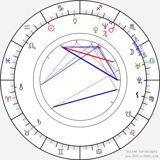 Shawn Wayans astro natal birth chart, Shawn Wayans horoscope, astrology